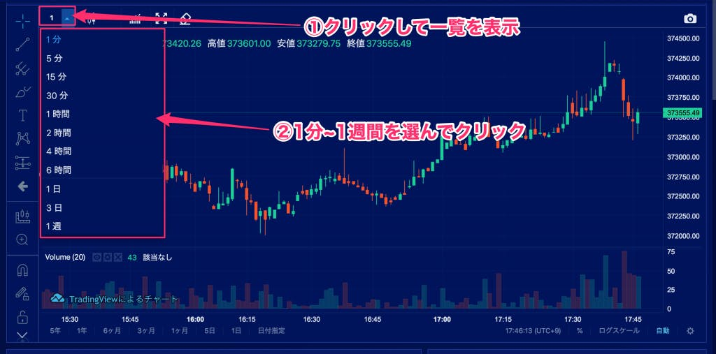 Liquid by Quoine (リキッドバイコイン) TradingView 時間足変更
