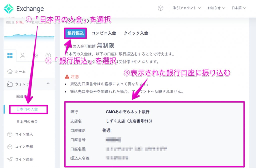 Coincheck銀行振り込み